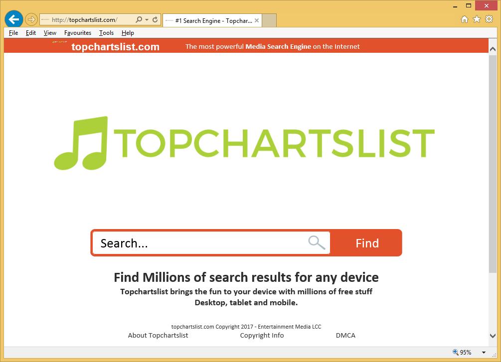 Topchartslist