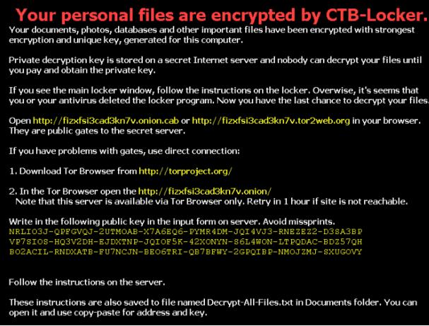 CTB-Locker Virus
