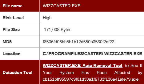 WIZZCASTER