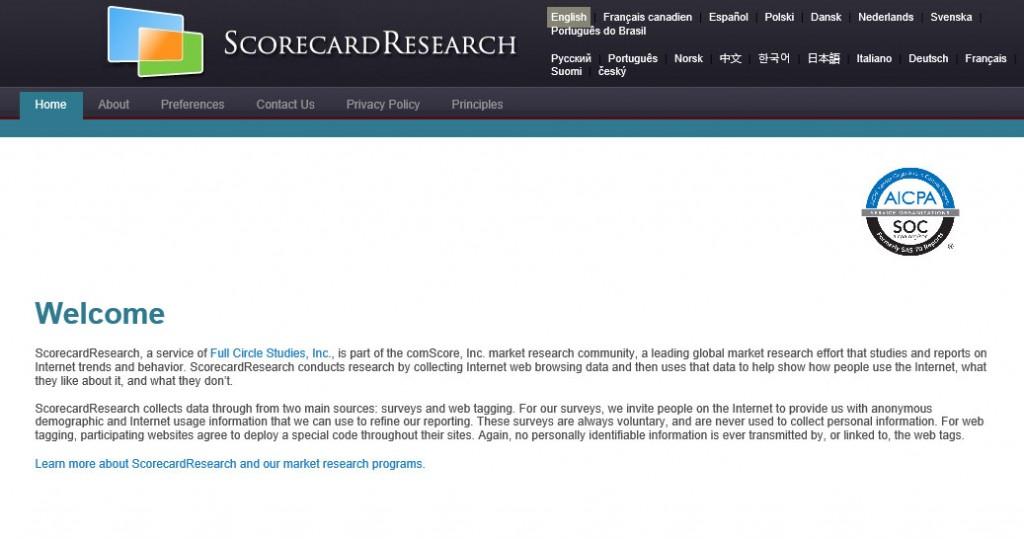 scorecardresearch-com