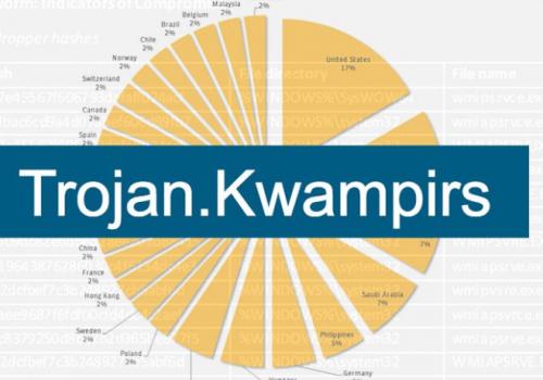 Poistaa Kwampirs malware