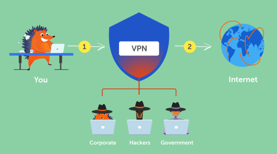 Difference between a regular VPN and a business VPN